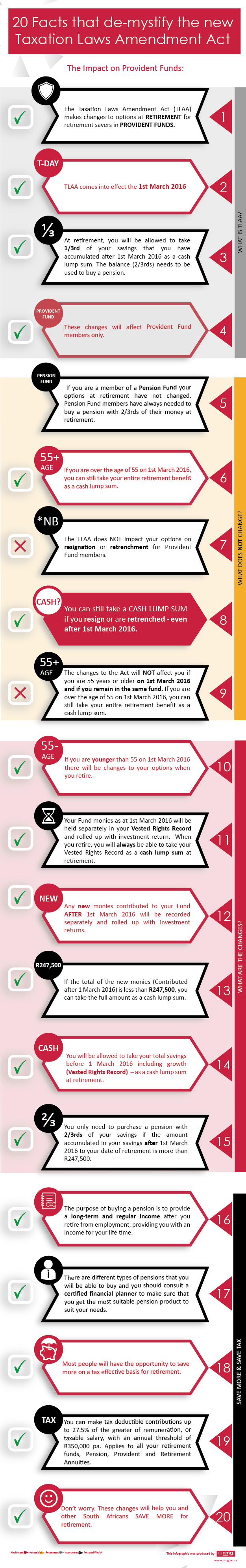 taxation_laws_amendment_act_infographic_nmg_benefits_final_(010216)