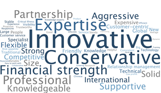 Word Cloud - Becoming innovators (LinkedIn)